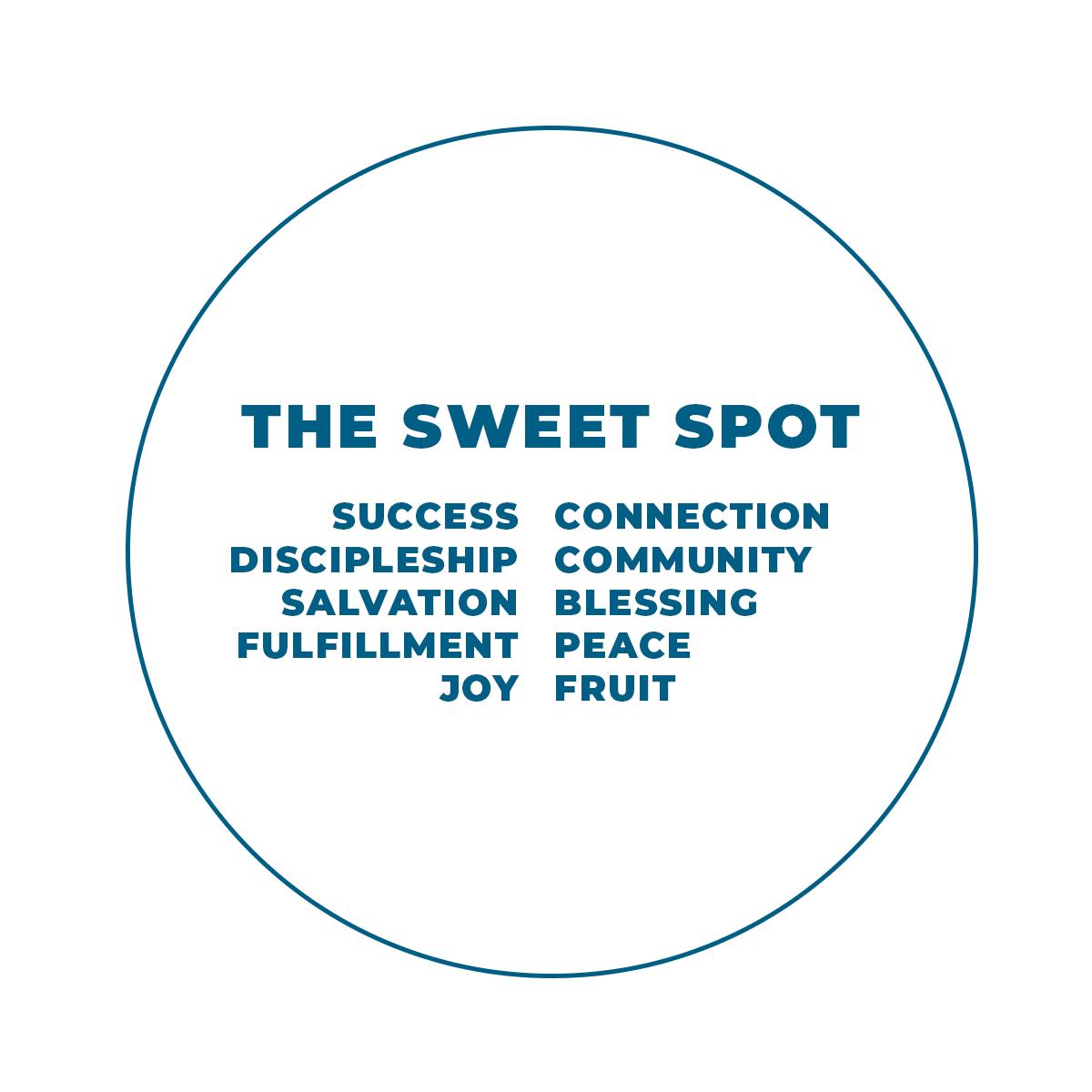 sweet spot 2